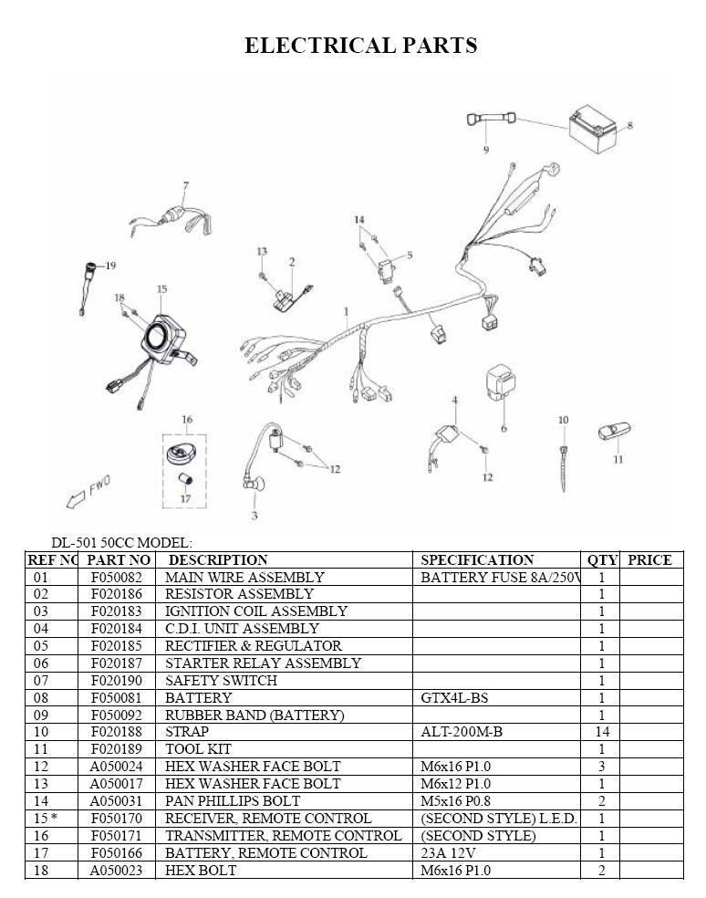 Dinli Dino Parts Manual DL501 49cc ATV – Dinli Wiring Schematic